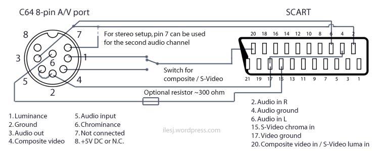 c64-scart-diagram